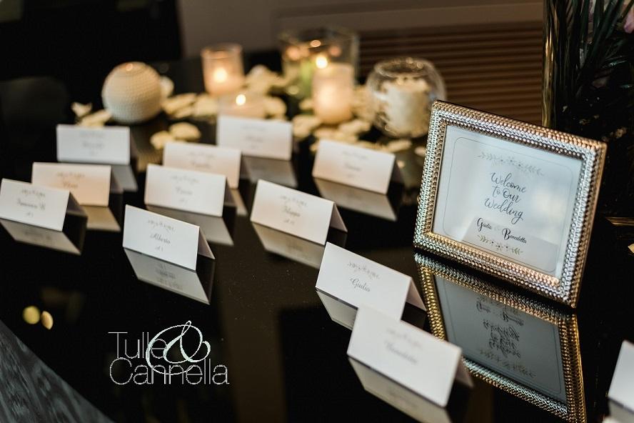 tavoli-del-matrimonio-tulleecannella-escortcard