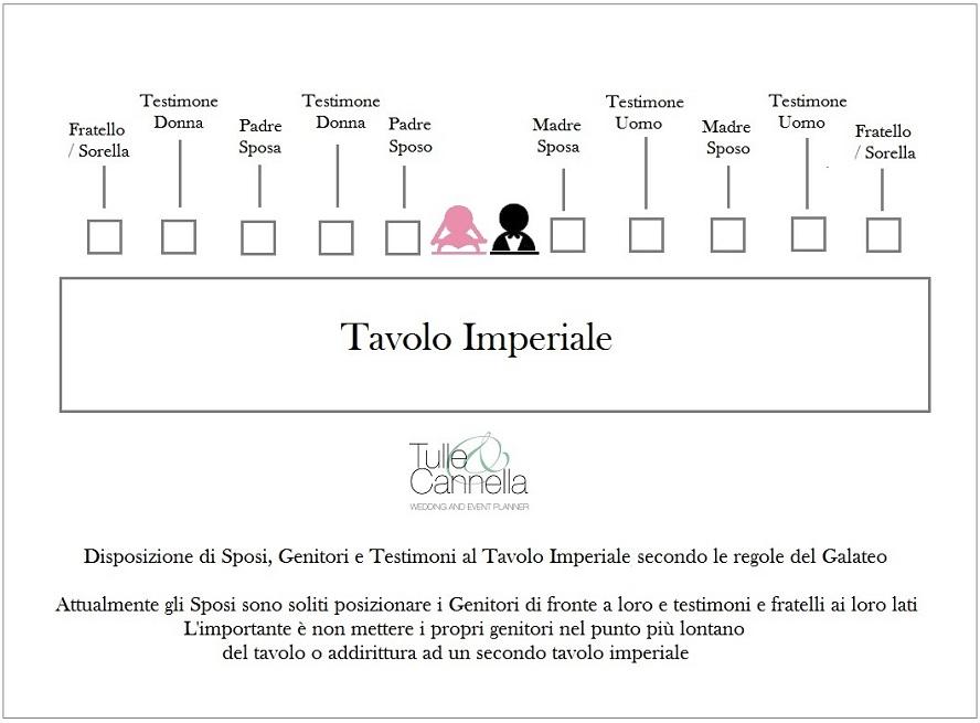 tavoli del matrimonio tulleecannella galateo tavolo imperiale