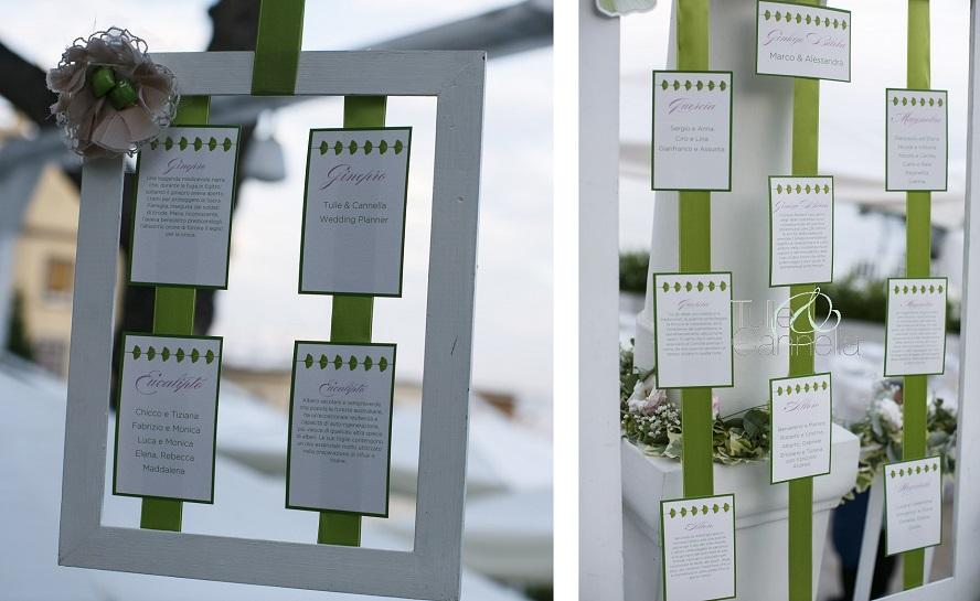 tavoli-del-matrimonio-tulleecannella-tableaumariage